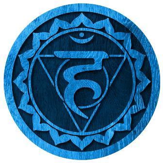 signification du chakra de la gorge